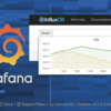 InfluxDBとGrafanaでエアコンの消費電力や各種センサデータを可視化する